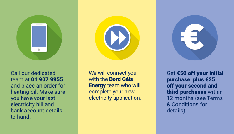 Top Oil and Bord Gáis Energy offer